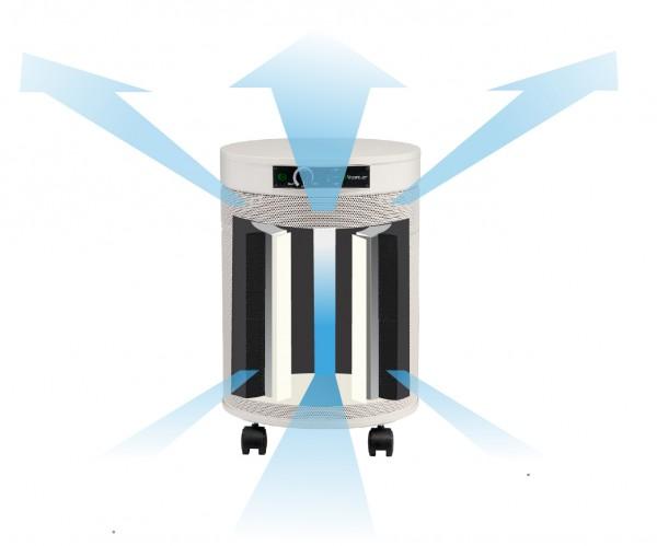 Airpura R715 Luftreiniger mit Ulpa U 15 Filter