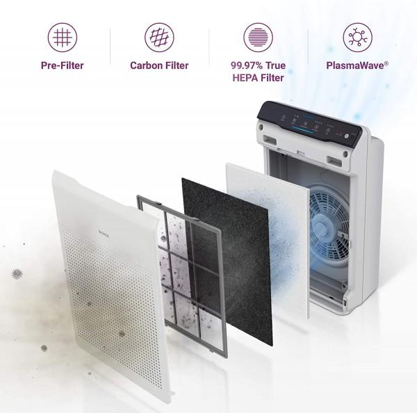 Filter für Luftreiniger Winix Zero